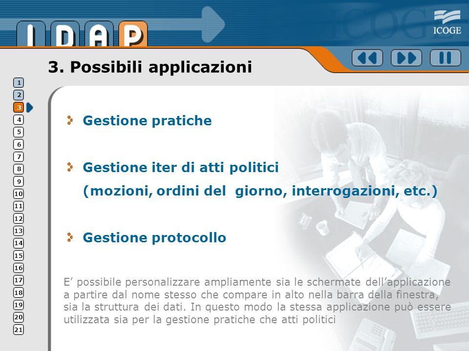 3. Possibili applicazioni Gestione pratiche Gestione iter di atti politici (mozioni, ordini del giorno, interrogazioni, etc.) Gestione protocollo 1 2