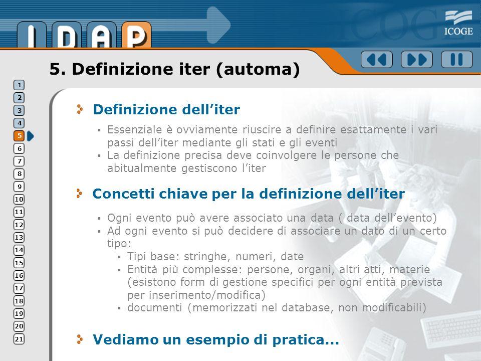 5. Definizione iter (automa) Definizione delliter Ogni evento può avere associato una data ( data dellevento) Ad ogni evento si può decidere di associ