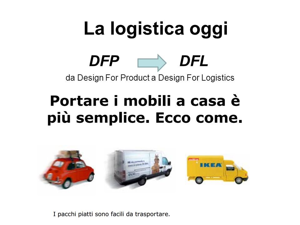 La logistica oggi DFPDFL da Design For Product a Design For Logistics