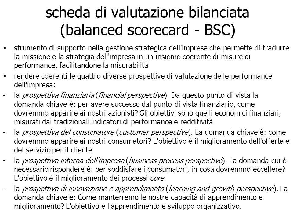 scheda di valutazione bilanciata (balanced scorecard - BSC) strumento di supporto nella gestione strategica dell impresa che permette di tradurre la missione e la strategia dell impresa in un insieme coerente di misure di performance, facilitandone la misurabilità rendere coerenti le quattro diverse prospettive di valutazione delle performance dell impresa: -la prospettiva finanziaria (financial perspective).