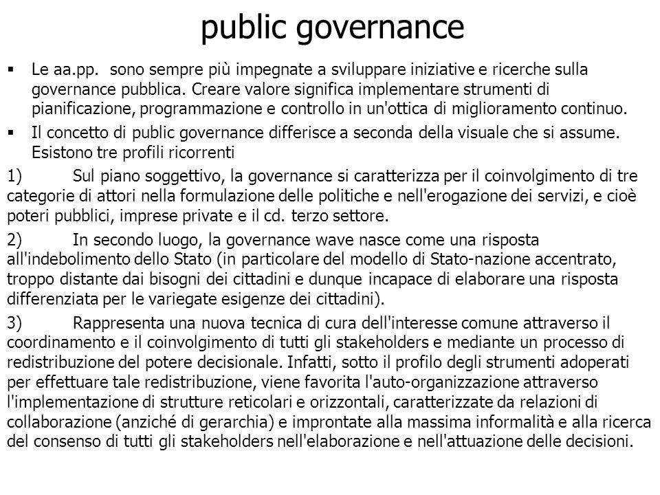 public governance Le aa.pp.