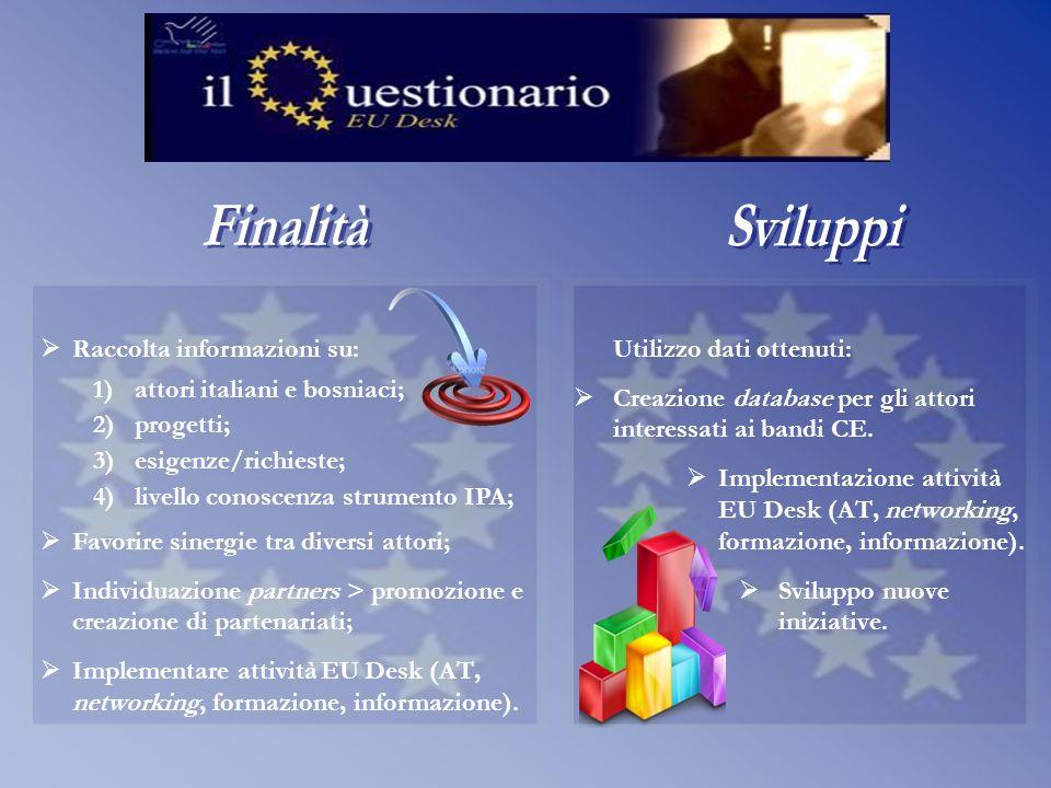 Raccolta informazioni su: 1) 1)attori italiani e bosniaci; 2) 2)progetti; 3) 3)esigenze/richieste; 4) 4)livello conoscenza strumento IPA; Favorire sin