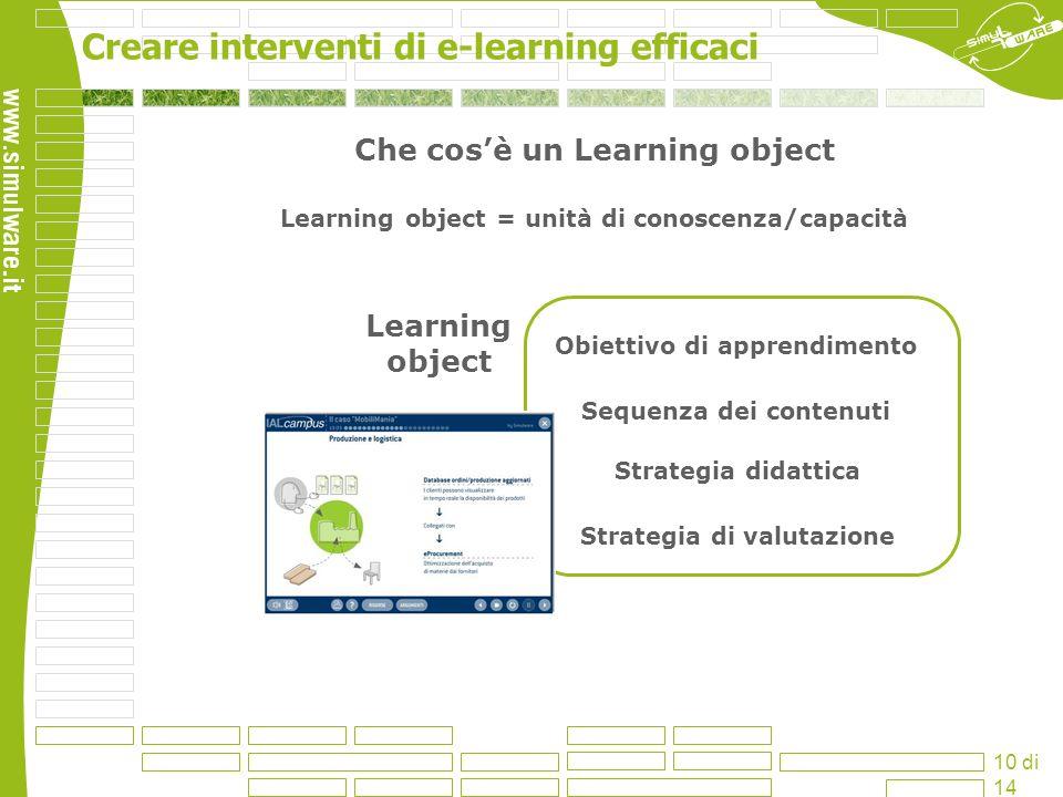 Creare interventi di e-learning efficaci 10 di 14 Learning object = unità di conoscenza/capacità Che cosè un Learning object Obiettivo di apprendiment