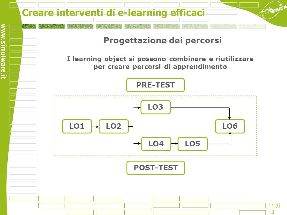 Creare interventi di e-learning efficaci 11 di 14 I learning object si possono combinare e riutilizzare per creare percorsi di apprendimento Progettaz
