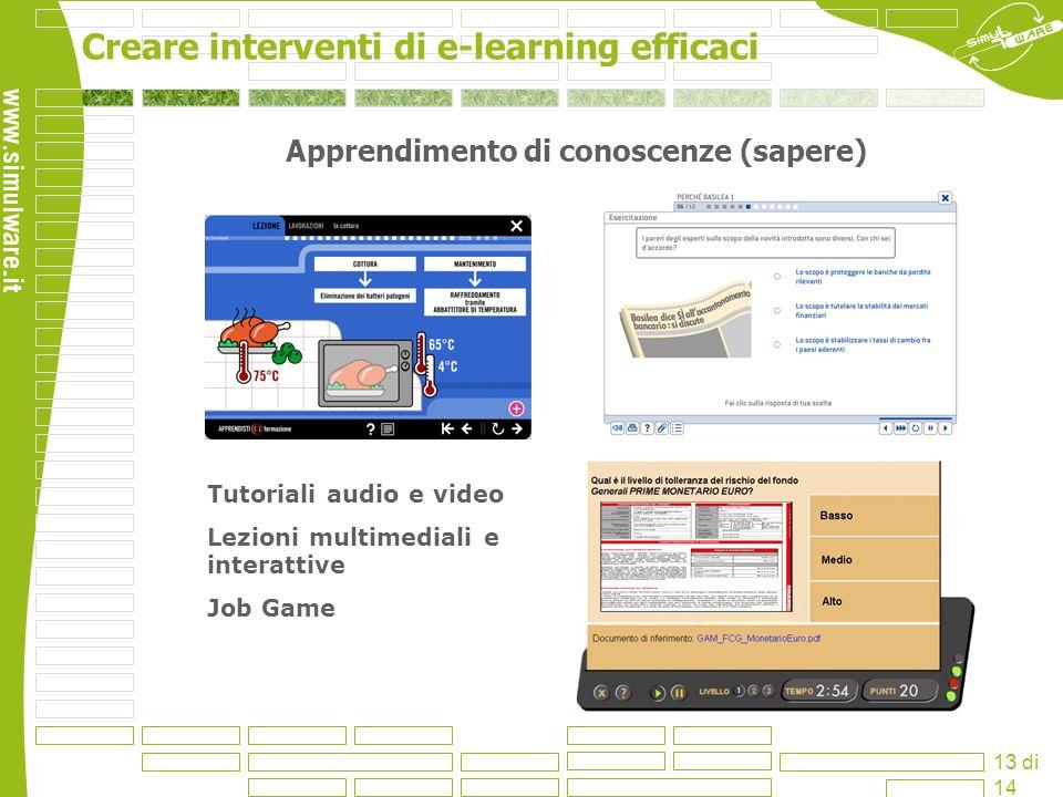 Creare interventi di e-learning efficaci 13 di 14 Apprendimento di conoscenze (sapere) Tutoriali audio e video Lezioni multimediali e interattive Job