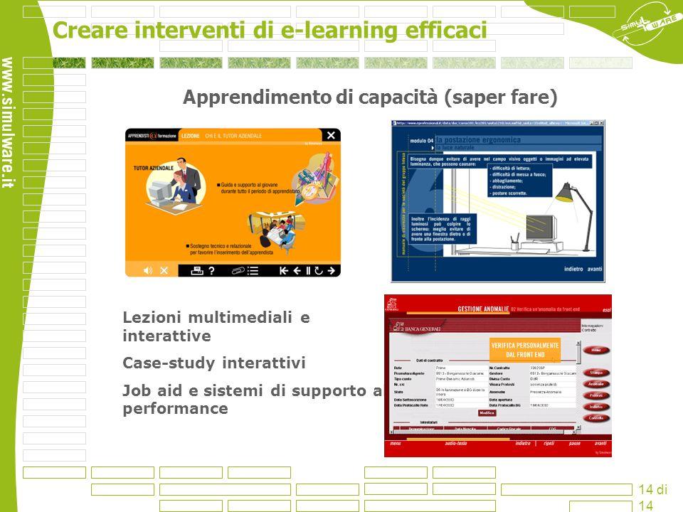 Creare interventi di e-learning efficaci 14 di 14 Apprendimento di capacità (saper fare) Lezioni multimediali e interattive Case-study interattivi Job