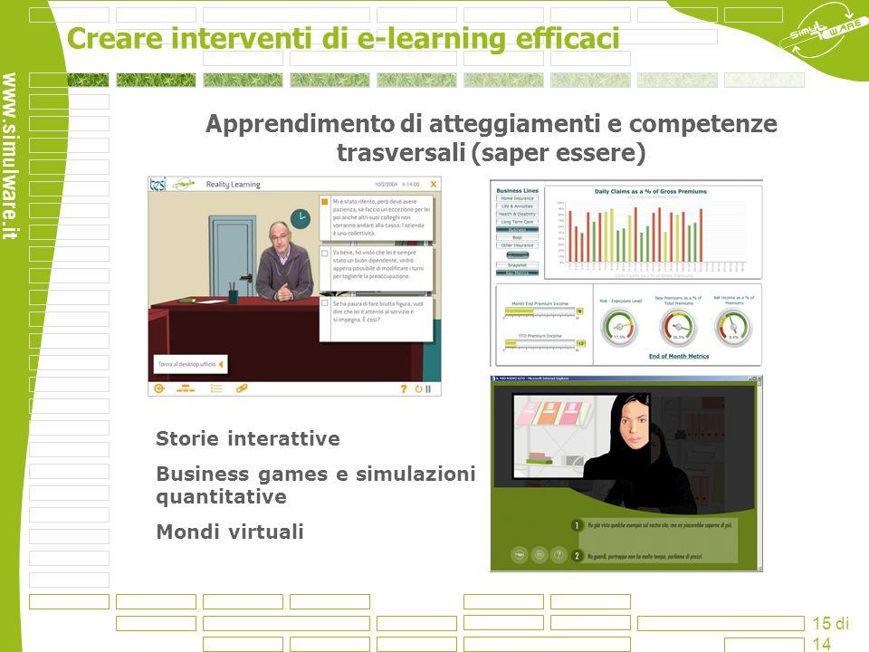 Creare interventi di e-learning efficaci 15 di 14 Apprendimento di atteggiamenti e competenze trasversali (saper essere) Storie interattive Business g