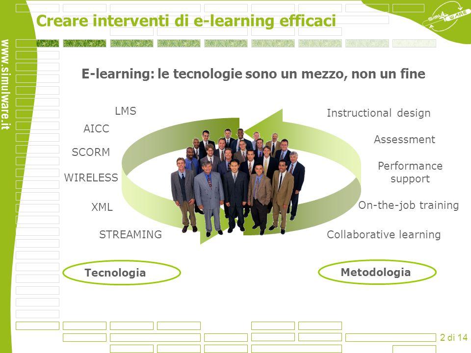 Creare interventi di e-learning efficaci 2 di 14 E-learning: le tecnologie sono un mezzo, non un fine Tecnologia LMS AICC SCORM STREAMING WIRELESS XML