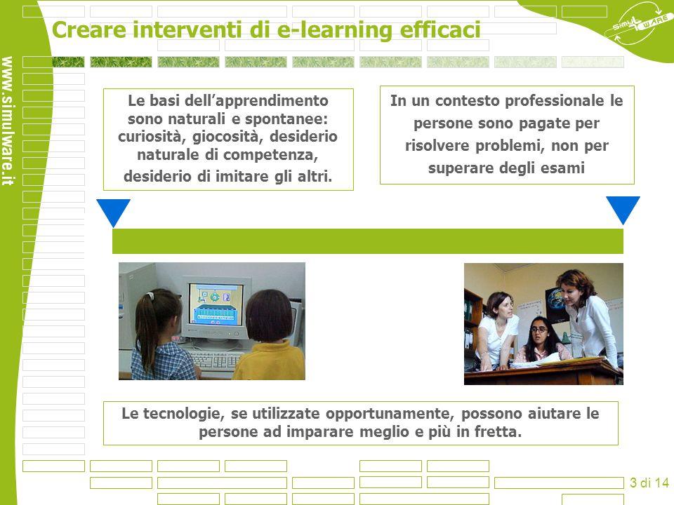 Creare interventi di e-learning efficaci 3 di 14 Le basi dellapprendimento sono naturali e spontanee: curiosità, giocosità, desiderio naturale di comp