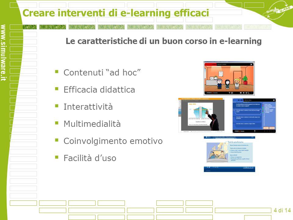 Creare interventi di e-learning efficaci 4 di 14 Le caratteristiche di un buon corso in e-learning Contenuti ad hoc Efficacia didattica Interattività