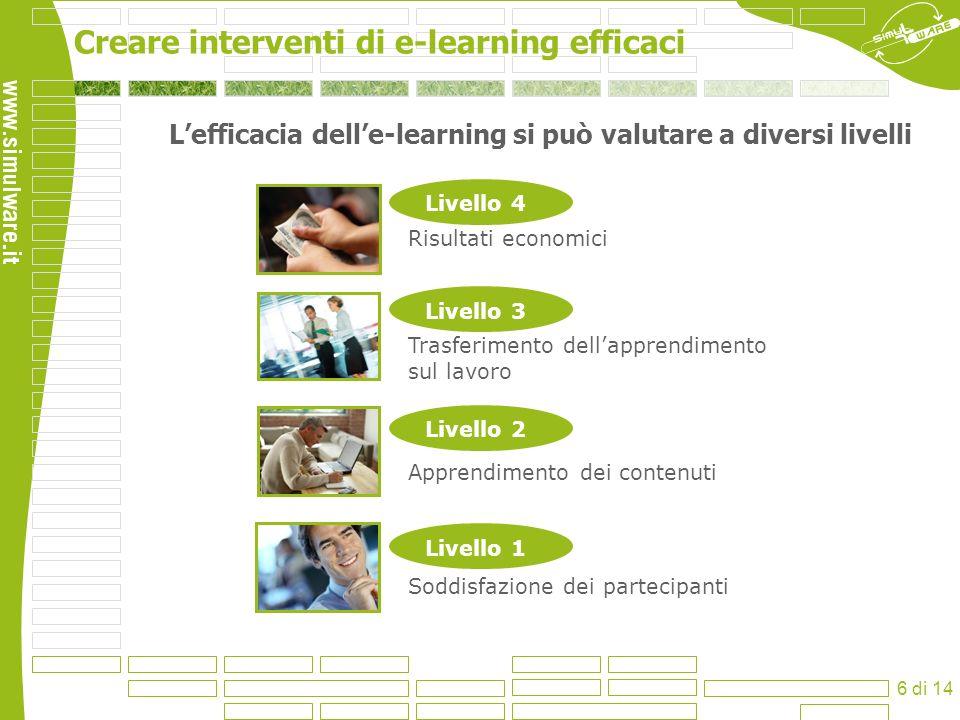 Creare interventi di e-learning efficaci 6 di 14 Soddisfazione dei partecipanti Apprendimento dei contenuti Trasferimento dellapprendimento sul lavoro