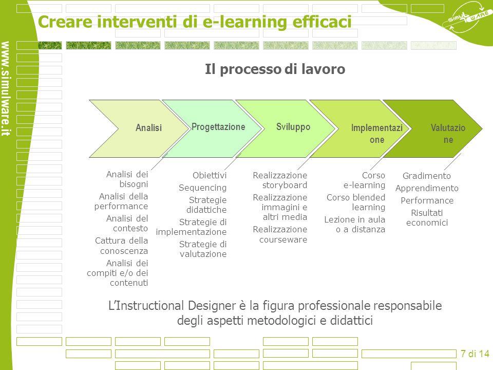 Creare interventi di e-learning efficaci 7 di 14 Il processo di lavoro LInstructional Designer è la figura professionale responsabile degli aspetti me