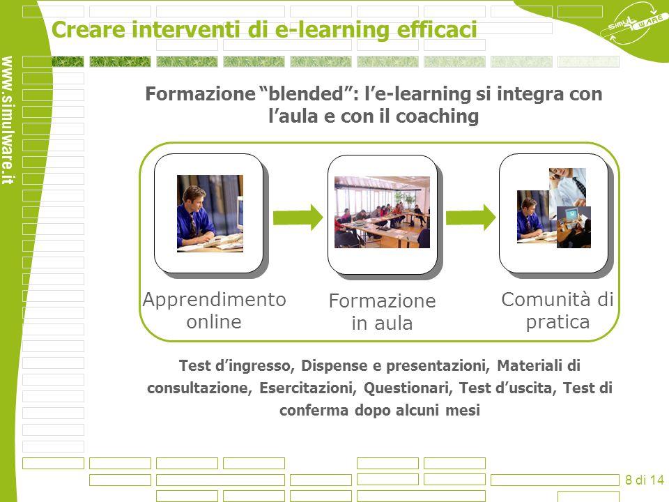 Creare interventi di e-learning efficaci 8 di 14 Formazione blended: le-learning si integra con laula e con il coaching Formazione in aula Apprendimen