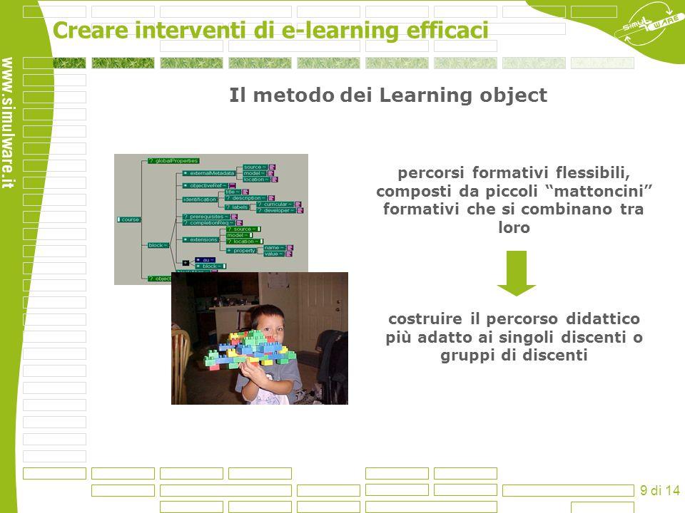 Creare interventi di e-learning efficaci 9 di 14 Il metodo dei Learning object percorsi formativi flessibili, composti da piccoli mattoncini formativi