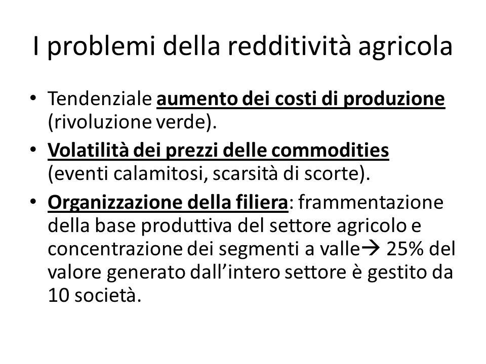 I problemi della redditività agricola Tendenziale aumento dei costi di produzione (rivoluzione verde).