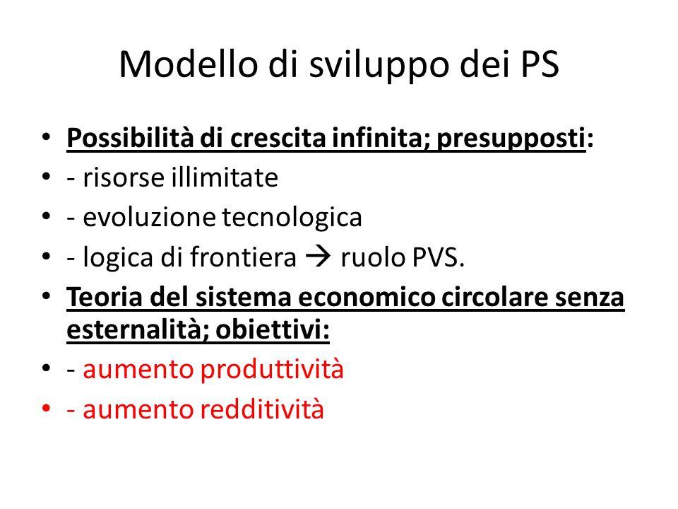 Modello di sviluppo dei PS Possibilità di crescita infinita; presupposti: - risorse illimitate - evoluzione tecnologica - logica di frontiera ruolo PVS.