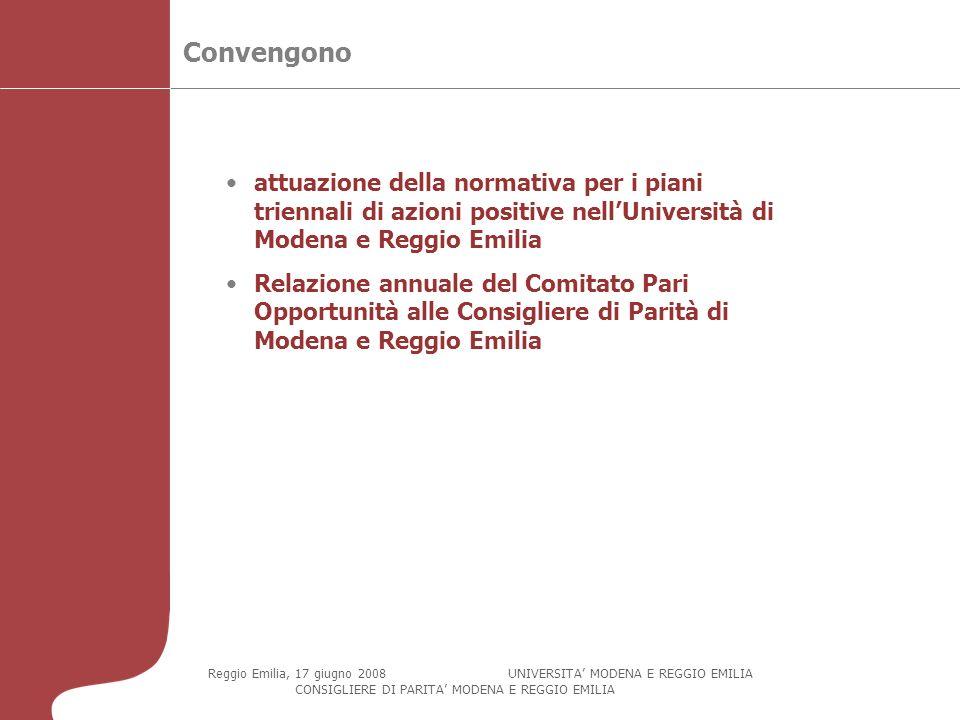 Convengono Reggio Emilia, 17 giugno 2008 UNIVERSITA MODENA E REGGIO EMILIA CONSIGLIERE DI PARITA MODENA E REGGIO EMILIA Collaborazione da parte dellUniversità di Modena e Reggio Emilia ad iniziative formative delle Consigliere di Parità