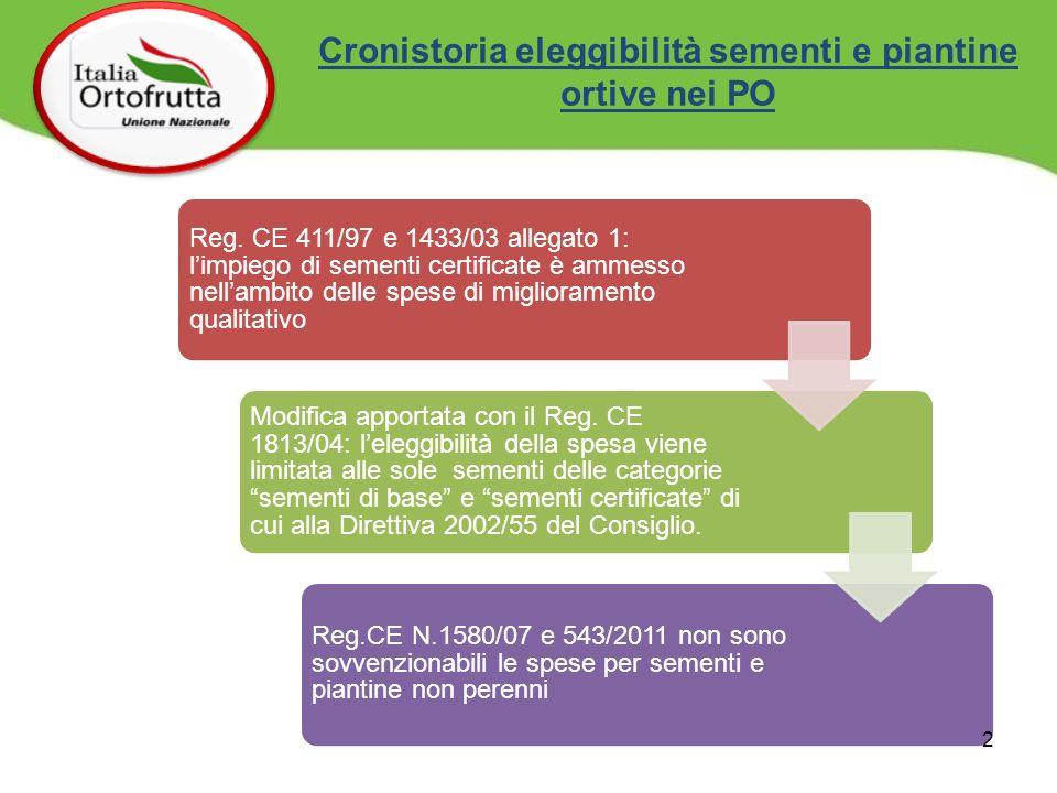 Reg. CE 411/97 e 1433/03 allegato 1: limpiego di sementi certificate è ammesso nellambito delle spese di miglioramento qualitativo Modifica apportata