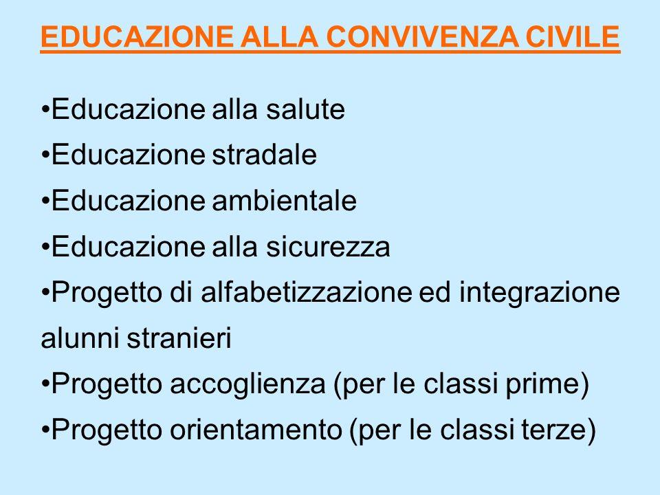 EDUCAZIONE ALLA CONVIVENZA CIVILE Educazione alla salute Educazione stradale Educazione ambientale Educazione alla sicurezza Progetto di alfabetizzazione ed integrazione alunni stranieri Progetto accoglienza (per le classi prime) Progetto orientamento (per le classi terze)