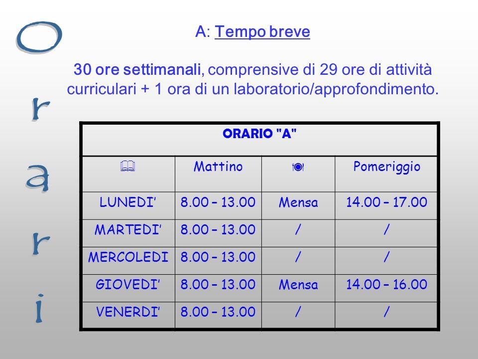 ORARIO A Mattino Pomeriggio LUNEDI8.00 – 13.00Mensa14.00 – 17.00 MARTEDI8.00 – 13.00// MERCOLEDI8.00 – 13.00// GIOVEDI8.00 – 13.00Mensa14.00 – 16.00 VENERDI8.00 – 13.00// A: Tempo breve 30 ore settimanali, comprensive di 29 ore di attività curriculari + 1 ora di un laboratorio/approfondimento.