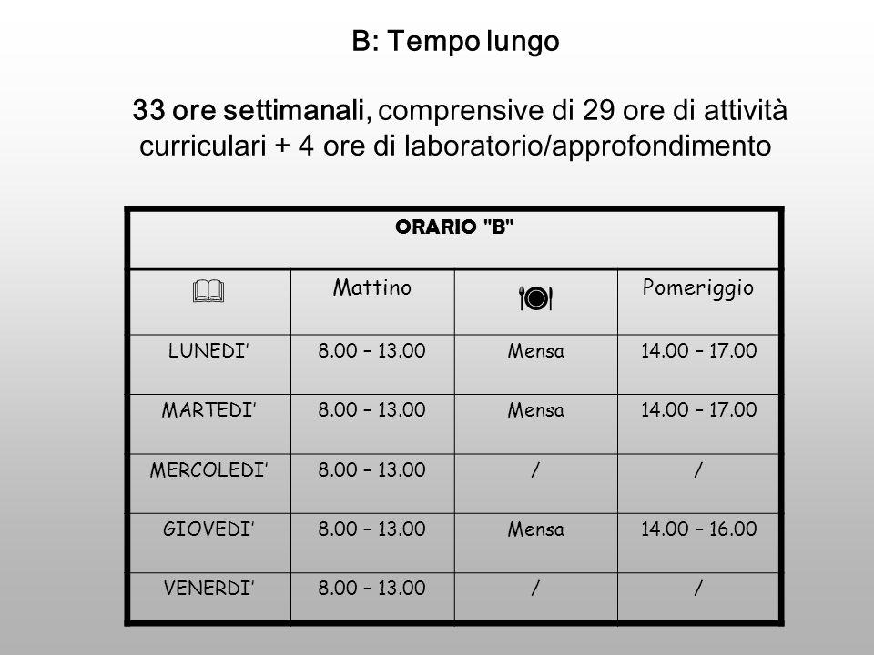 ORARIO B Mattino Pomeriggio LUNEDI8.00 – 13.00Mensa14.00 – 17.00 MARTEDI8.00 – 13.00Mensa14.00 – 17.00 MERCOLEDI8.00 – 13.00// GIOVEDI8.00 – 13.00Mensa14.00 – 16.00 VENERDI8.00 – 13.00// B: Tempo lungo 33 ore settimanali, comprensive di 29 ore di attività curriculari + 4 ore di laboratorio/approfondimento