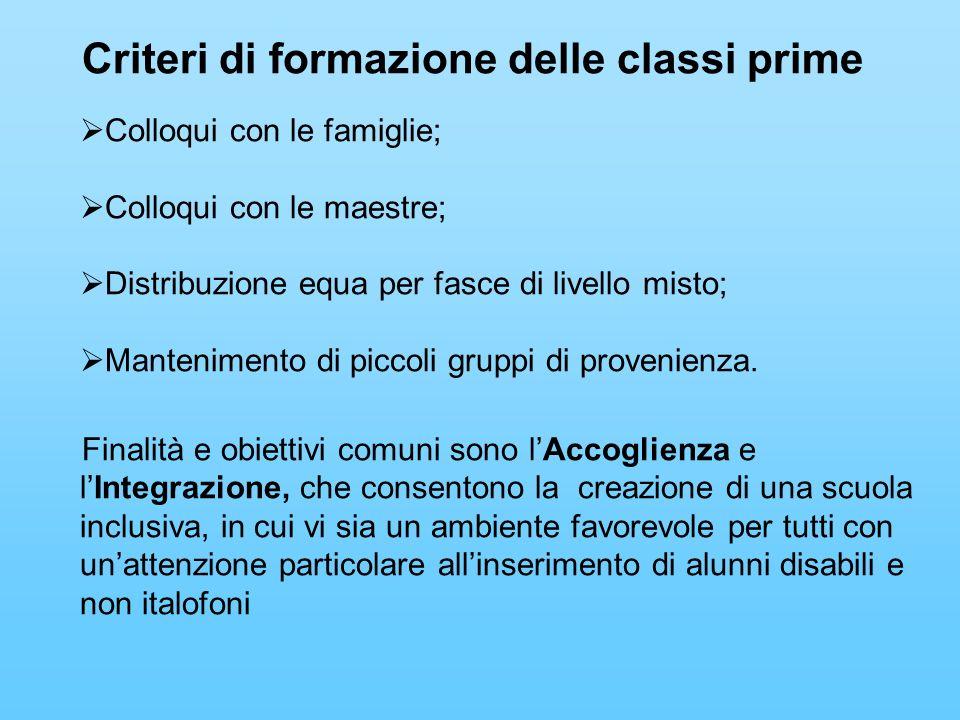 Criteri di formazione delle classi prime Colloqui con le famiglie; Colloqui con le maestre; Distribuzione equa per fasce di livello misto; Mantenimento di piccoli gruppi di provenienza.