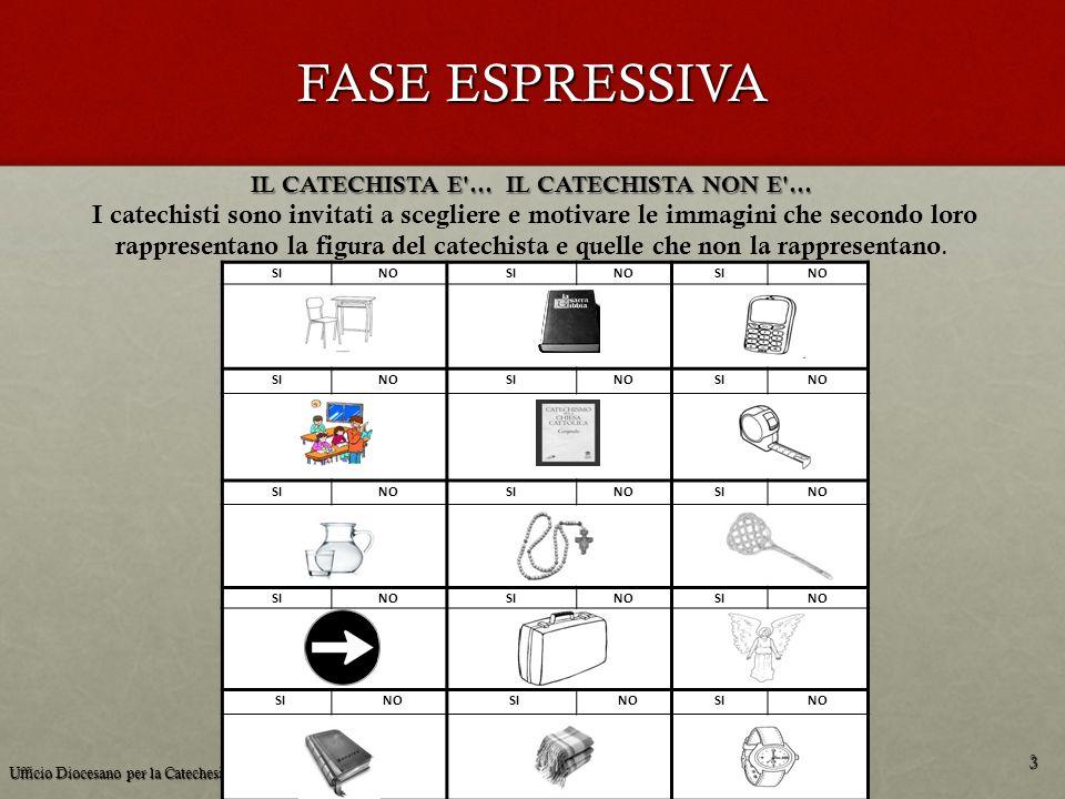 FASE INFORMATIVA Metamorfosi del catechista: divenire catechista/accompagnatore 4Ufficio Diocesano per la Catechesi