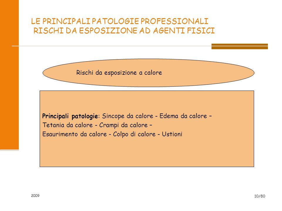 2009 10/80 LE PRINCIPALI PATOLOGIE PROFESSIONALI RISCHI DA ESPOSIZIONE AD AGENTI FISICI Rischi da esposizione a calore Principali patologie: Sincope d