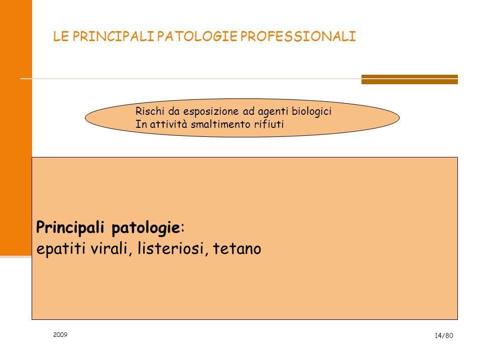 2009 14/80 LE PRINCIPALI PATOLOGIE PROFESSIONALI Rischi da esposizione ad agenti biologici In attività smaltimento rifiuti Principali patologie: epati