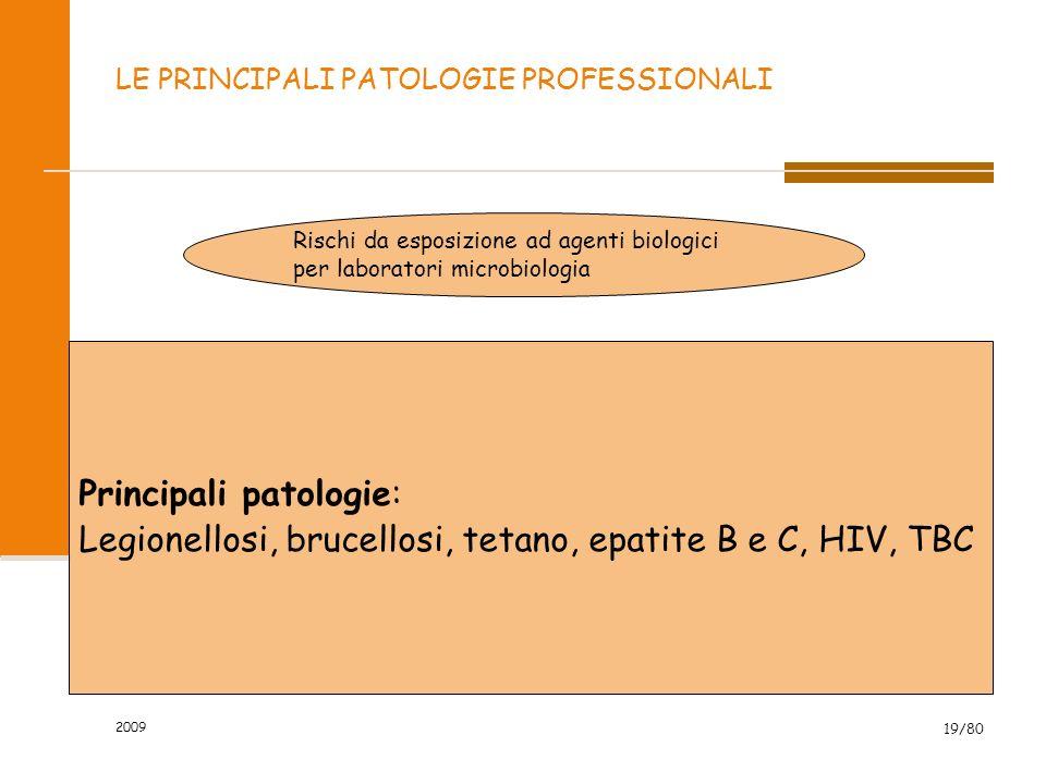 2009 19/80 LE PRINCIPALI PATOLOGIE PROFESSIONALI Rischi da esposizione ad agenti biologici per laboratori microbiologia Principali patologie: Legionel