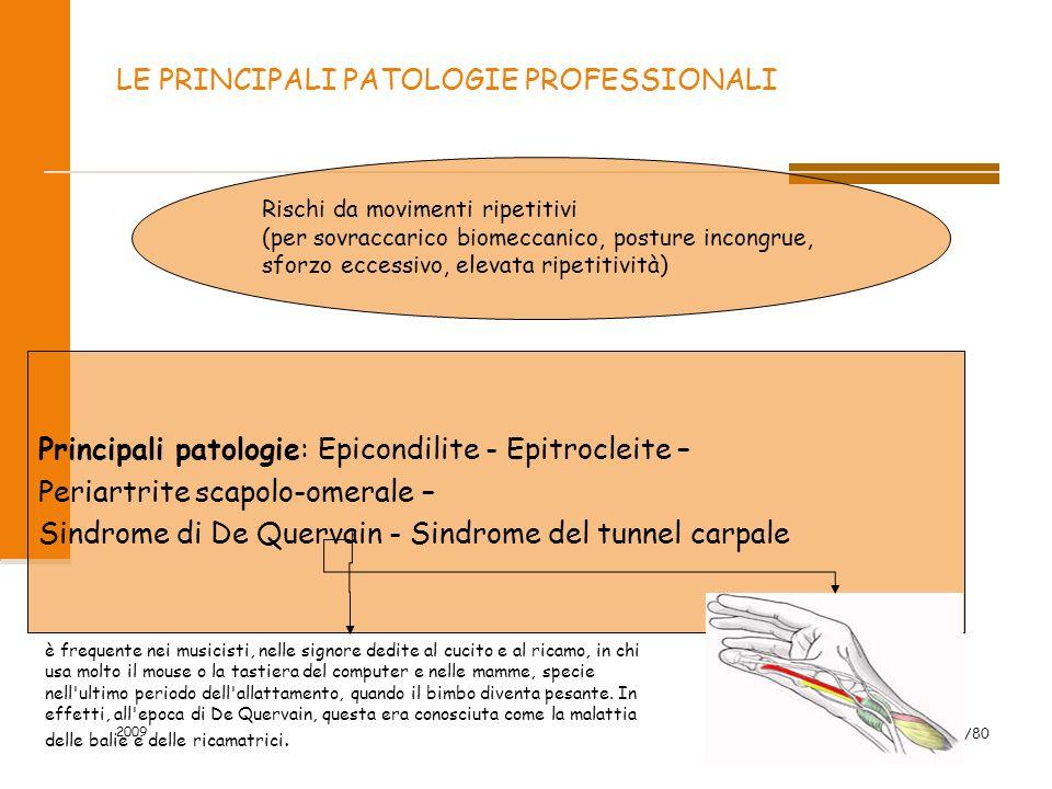 2009 23/80 LE PRINCIPALI PATOLOGIE PROFESSIONALI Rischi da movimenti ripetitivi (per sovraccarico biomeccanico, posture incongrue, sforzo eccessivo, e