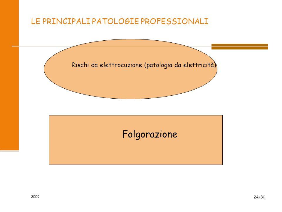2009 24/80 LE PRINCIPALI PATOLOGIE PROFESSIONALI Rischi da elettrocuzione (patologia da elettricità) Folgorazione