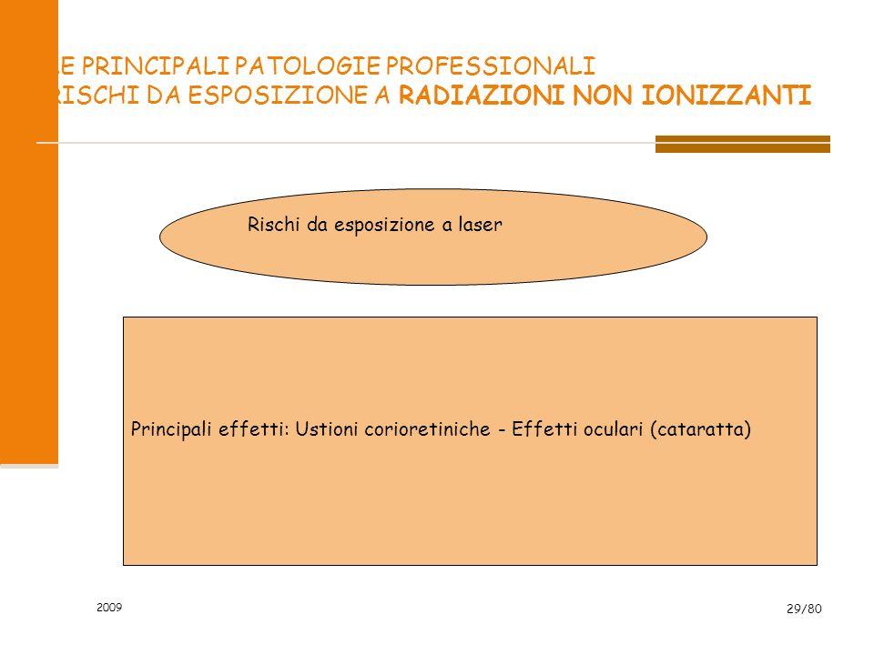 2009 29/80 LE PRINCIPALI PATOLOGIE PROFESSIONALI RISCHI DA ESPOSIZIONE A RADIAZIONI NON IONIZZANTI Rischi da esposizione a laser Principali effetti: U
