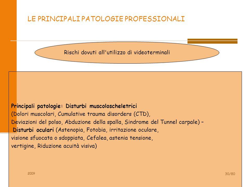 2009 30/80 LE PRINCIPALI PATOLOGIE PROFESSIONALI Rischi dovuti all'utilizzo di videoterminali Principali patologie: Disturbi muscoloscheletrici (Dolor