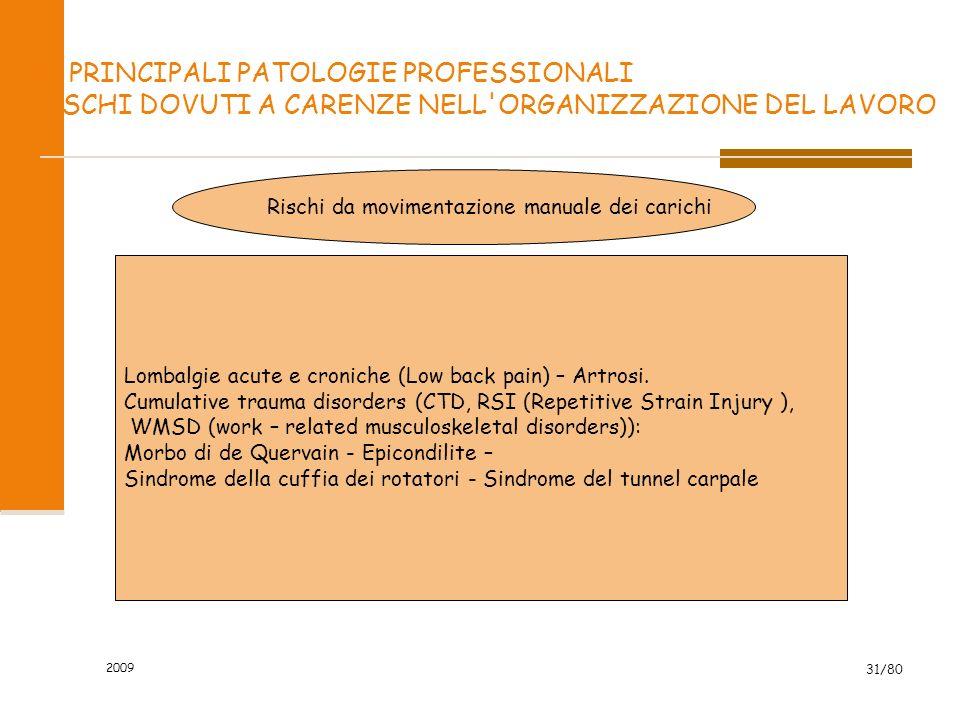 2009 31/80 LE PRINCIPALI PATOLOGIE PROFESSIONALI RISCHI DOVUTI A CARENZE NELL'ORGANIZZAZIONE DEL LAVORO Rischi da movimentazione manuale dei carichi L