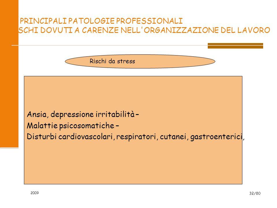 2009 32/80 LE PRINCIPALI PATOLOGIE PROFESSIONALI RISCHI DOVUTI A CARENZE NELL'ORGANIZZAZIONE DEL LAVORO Rischi da stress Ansia, depressione irritabili