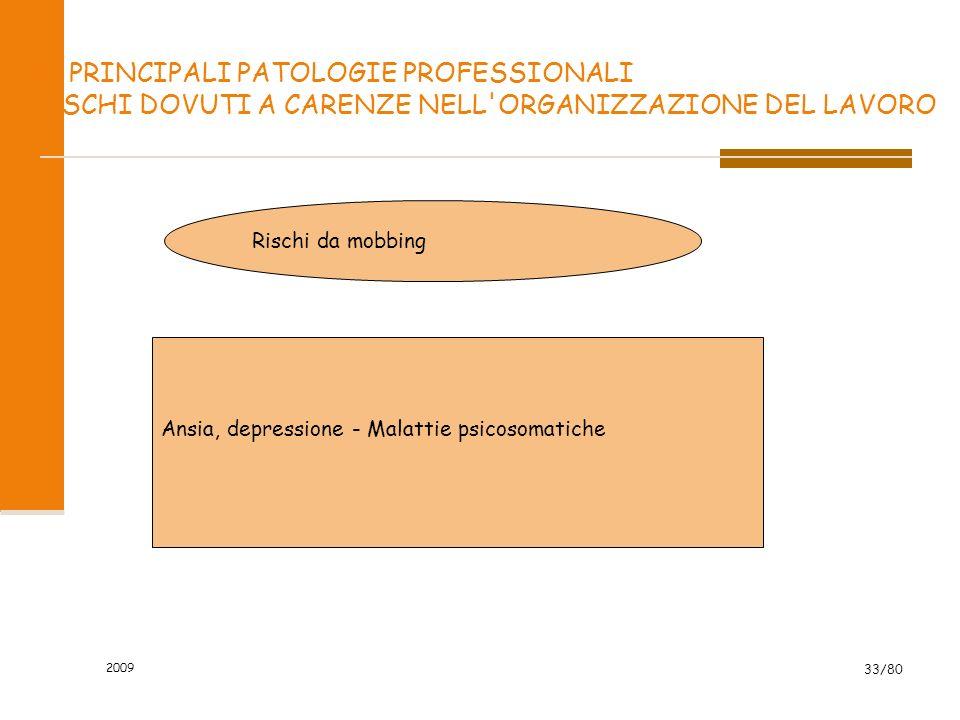 2009 33/80 LE PRINCIPALI PATOLOGIE PROFESSIONALI RISCHI DOVUTI A CARENZE NELL'ORGANIZZAZIONE DEL LAVORO Rischi da mobbing Ansia, depressione - Malatti
