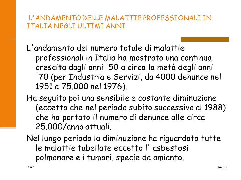 2009 34/80 L'ANDAMENTO DELLE MALATTIE PROFESSIONALI IN ITALIA NEGLI ULTIMI ANNI L'andamento del numero totale di malattie professionali in Italia ha m
