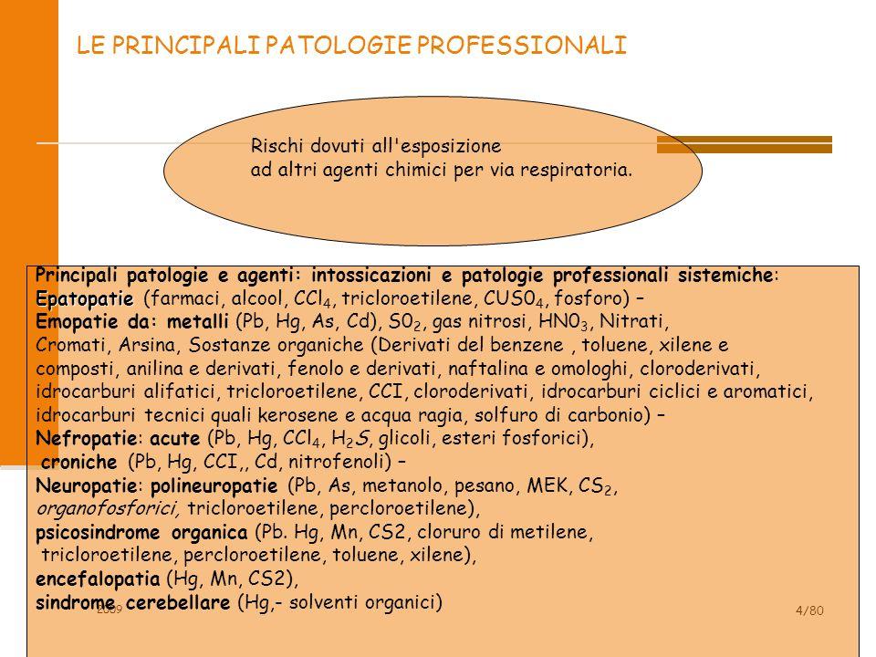 2009 4/80 LE PRINCIPALI PATOLOGIE PROFESSIONALI Rischi dovuti all'esposizione ad altri agenti chimici per via respiratoria. Principali patologie e age