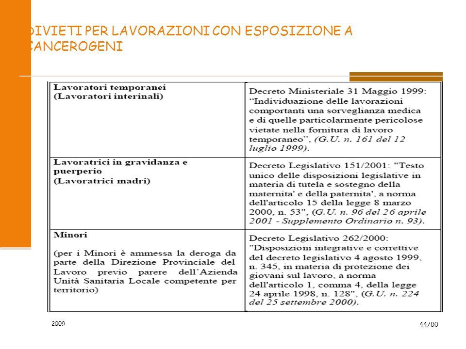 2009 44/80 DIVIETI PER LAVORAZIONI CON ESPOSIZIONE A CANCEROGENI
