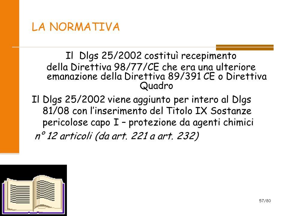 2009 57/80 LA NORMATIVA Il Dlgs 25/2002 costituì recepimento della Direttiva 98/77/CE che era una ulteriore emanazione della Direttiva 89/391 CE o Dir
