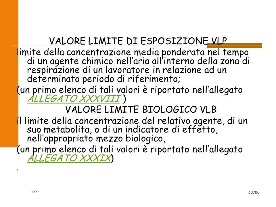 2009 63/80 VALORE LIMITE DI ESPOSIZIONE VLP limite della concentrazione media ponderata nel tempo di un agente chimico nellaria allinterno della zona