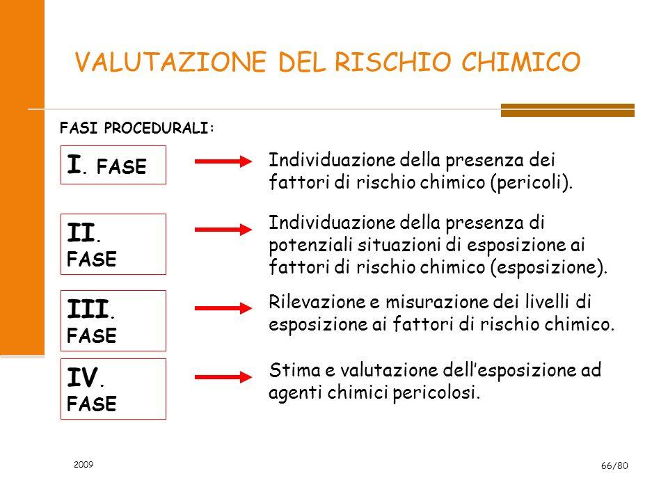 2009 66/80 VALUTAZIONE DEL RISCHIO CHIMICO FASI PROCEDURALI: Individuazione della presenza dei fattori di rischio chimico (pericoli). Rilevazione e mi