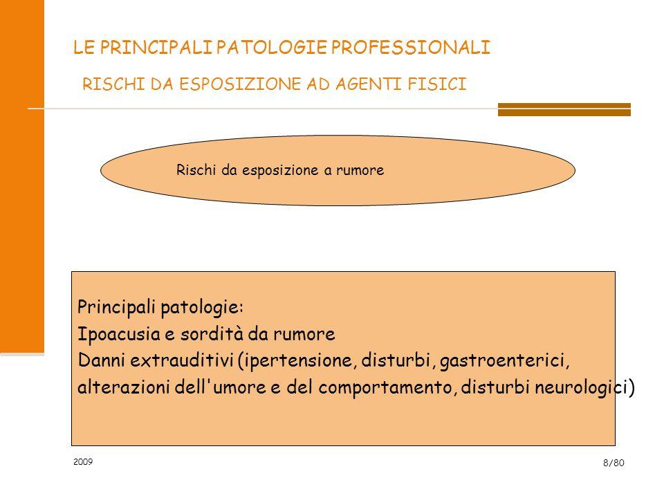 2009 8/80 LE PRINCIPALI PATOLOGIE PROFESSIONALI RISCHI DA ESPOSIZIONE AD AGENTI FISICI Rischi da esposizione a rumore Principali patologie: Ipoacusia