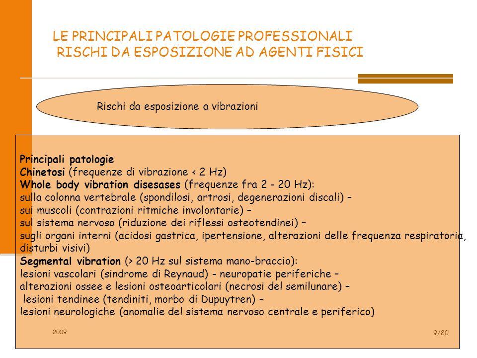 2009 9/80 LE PRINCIPALI PATOLOGIE PROFESSIONALI RISCHI DA ESPOSIZIONE AD AGENTI FISICI Rischi da esposizione a vibrazioni Principali patologie Chineto