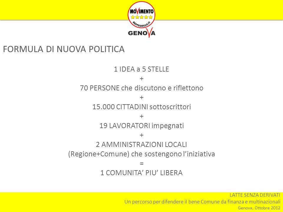LATTE SENZA DERIVATI Un percorso per difendere il bene Comune da finanza e multinazionali Genova, Ottobre 2012 FORMULA DI NUOVA POLITICA 1 IDEA a 5 STELLE + 70 PERSONE che discutono e riflettono + 15.000 CITTADINI sottoscrittori + 19 LAVORATORI impegnati + 2 AMMINISTRAZIONI LOCALI (Regione+Comune) che sostengono liniziativa = 1 COMUNITA PIU LIBERA