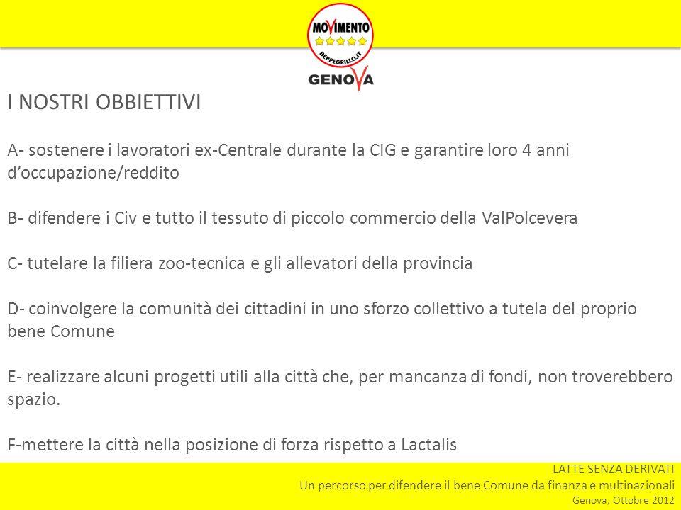 LATTE SENZA DERIVATI Un percorso per difendere il bene Comune da finanza e multinazionali Genova, Ottobre 2012 I NOSTRI OBBIETTIVI A- sostenere i lavo