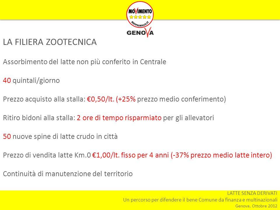 LATTE SENZA DERIVATI Un percorso per difendere il bene Comune da finanza e multinazionali Genova, Ottobre 2012 LA FILIERA ZOOTECNICA Assorbimento del latte non più conferito in Centrale 40 quintali/giorno Prezzo acquisto alla stalla: 0,50/lt.