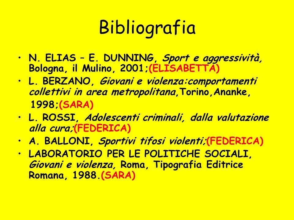 Bibliografia N. ELIAS – E. DUNNING, Sport e aggressività, Bologna, il Mulino, 2001;(ELISABETTA) L. BERZANO, Giovani e violenza:comportamenti collettiv