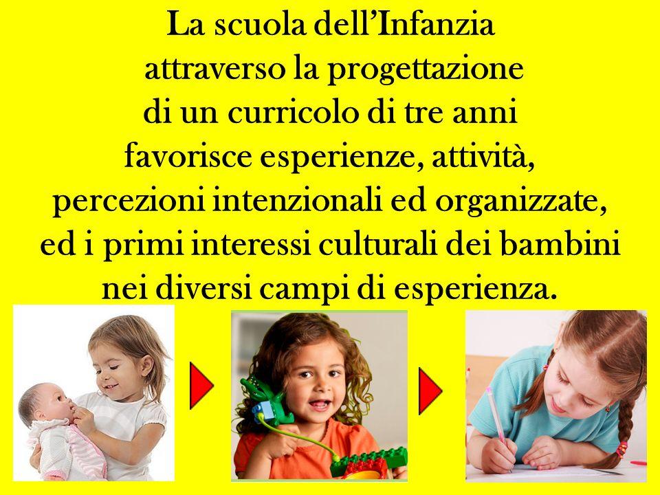 La scuola dellInfanzia attraverso la progettazione di un curricolo di tre anni favorisce esperienze, attività, percezioni intenzionali ed organizzate,
